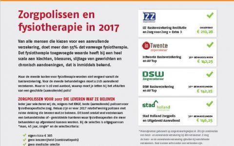 Zorgverzekering en Fysiotherapie in 2017